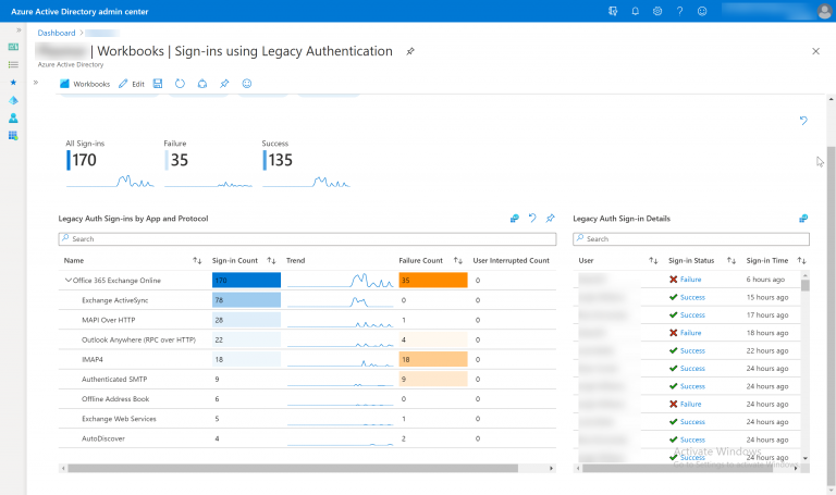 Check which users are still relying on legacy authentication protocols through Azure AD Sign-ins Workbooks